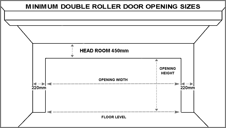 Standard garage door sizes single double roller doors for Standard garage size in feet
