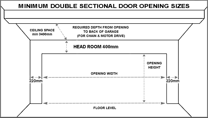 Standard garage door sizes single double roller doors for Garage door motors prices south africa