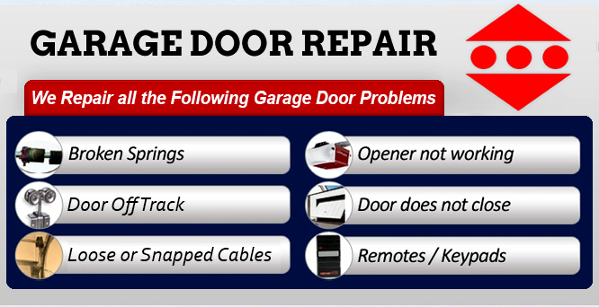 Garage Door Repairs Melbourne Automatic Remote Access