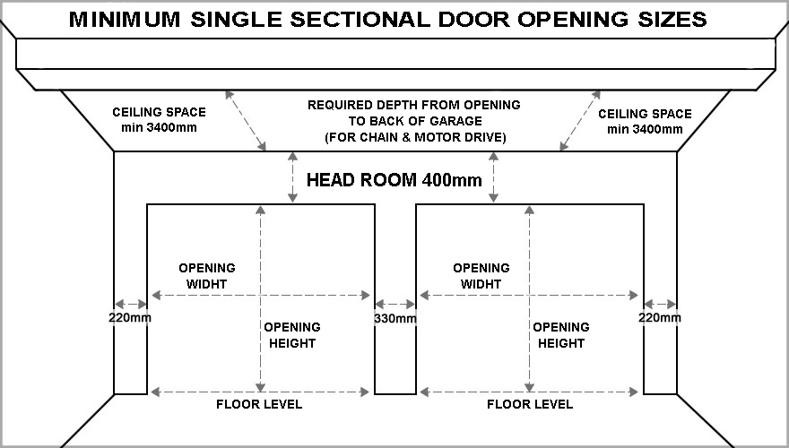 Standard garage door sizes single double roller doors for Standard garage door opening