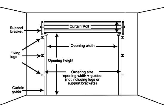 Garage Door Diagram | Roller Garage Doors Melbourne Automatic Remote Access